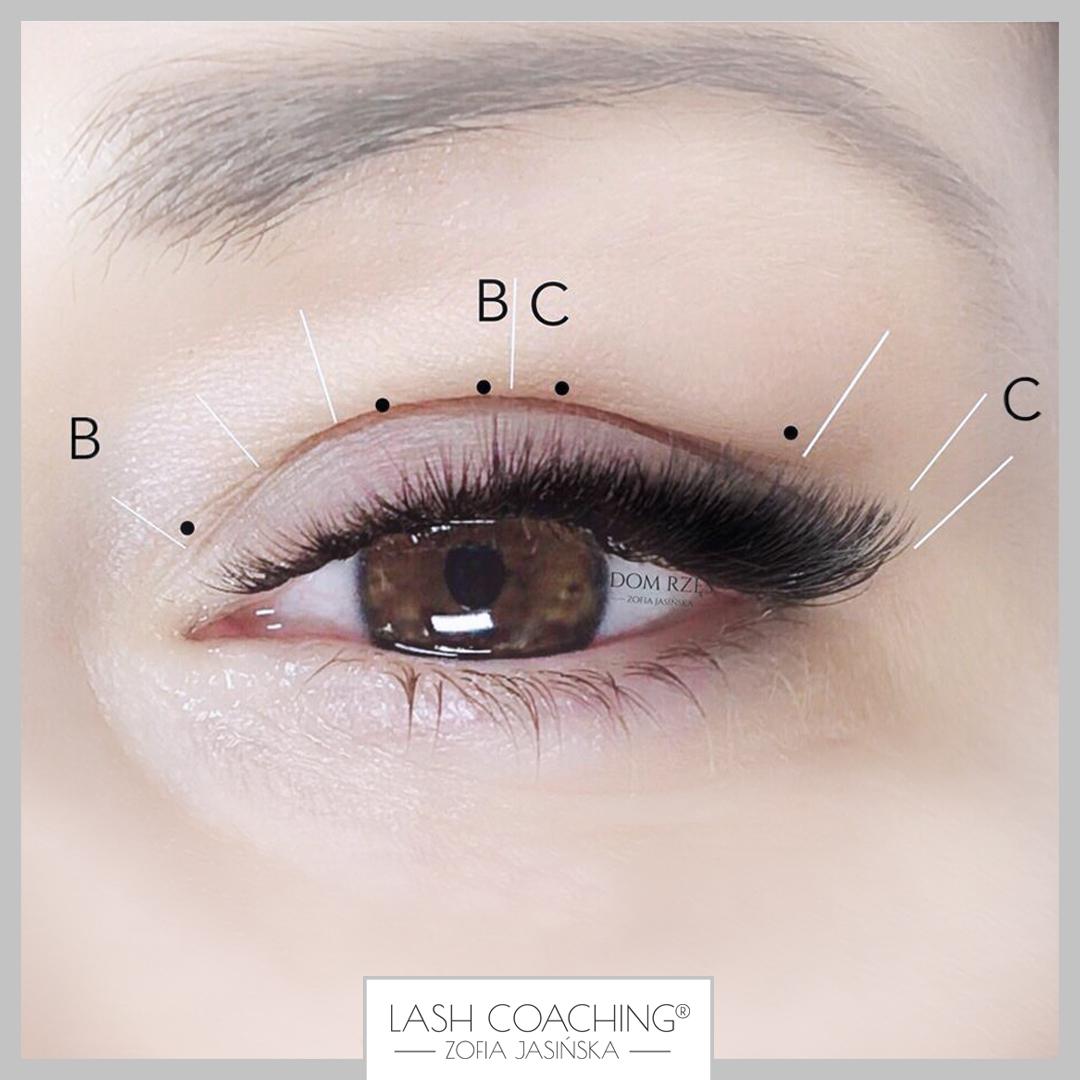 Modelowanie oka i mapa efektu w stylizacji rzęs.