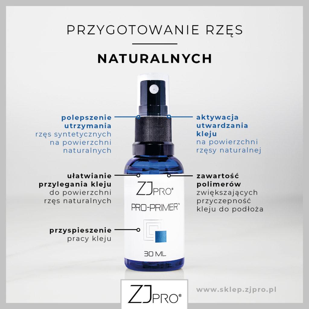 22_07_2021_ZJPro_post_2